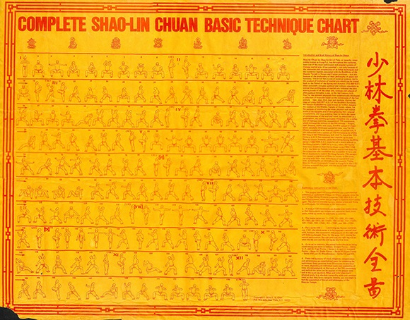 Complete Shao-lin Chuan Basic Technique Chart