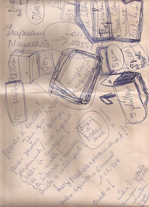 Anotações, recados e pensamentos
